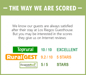scores from clients